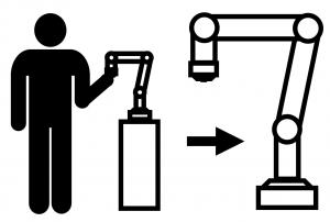 Indsturieroboter Symbolbild