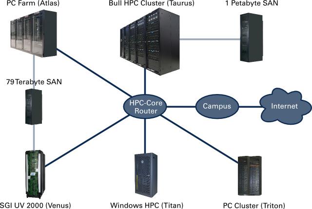 hpc_hardware07