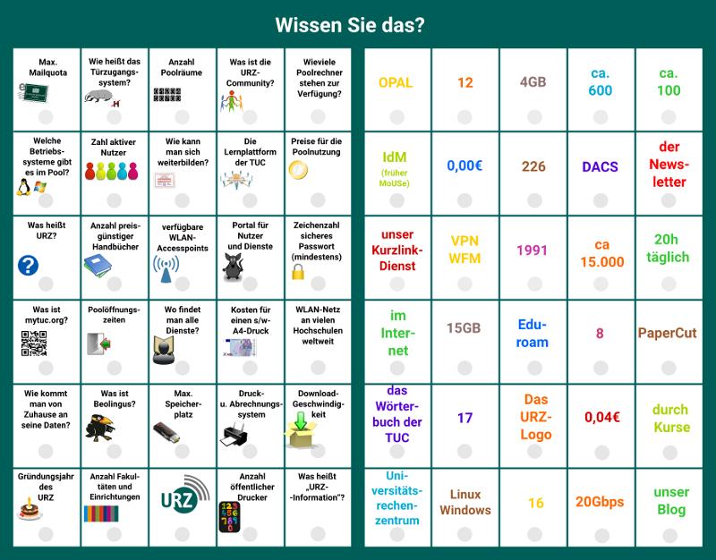 selbstgestaltetes Spielblatt zum URZ-Wissensquiz