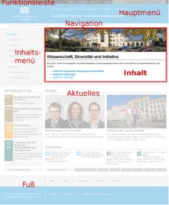 Screenshot der Webseite mit markierten Seitenbereichen